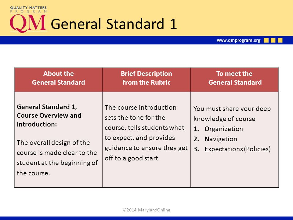 General Standard 1 About the General Standard Brief Description