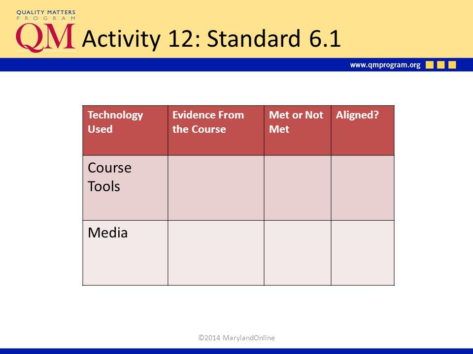 Activity 12: Standard 6.1 Course Tools Media Technology Used