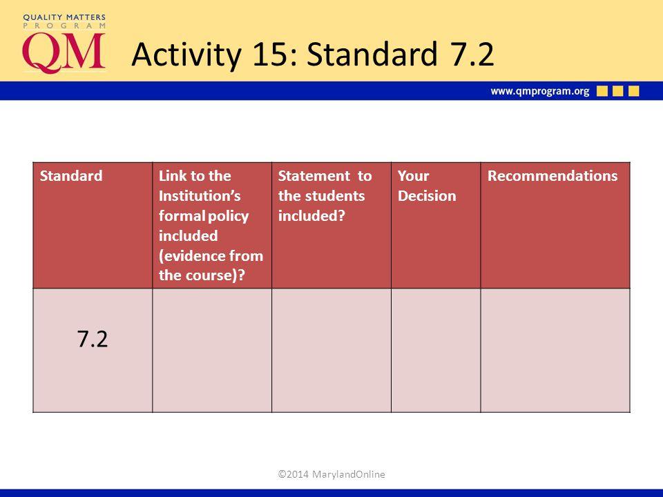 Activity 15: Standard 7.2 7.2 Standard