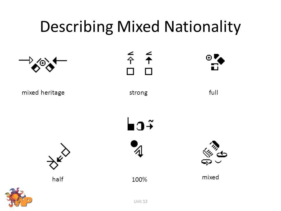 Describing Mixed Nationality