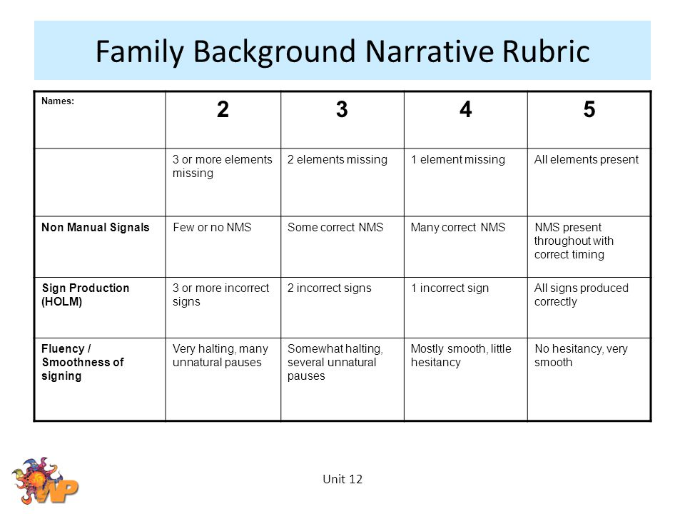 Family Background Narrative Rubric