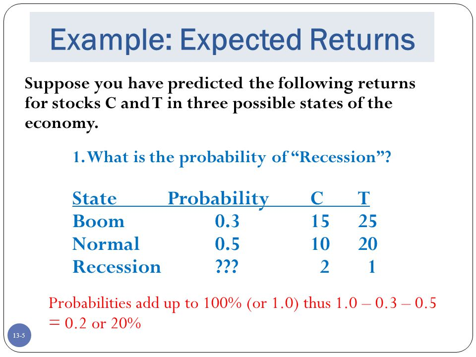 Example: Expected Returns