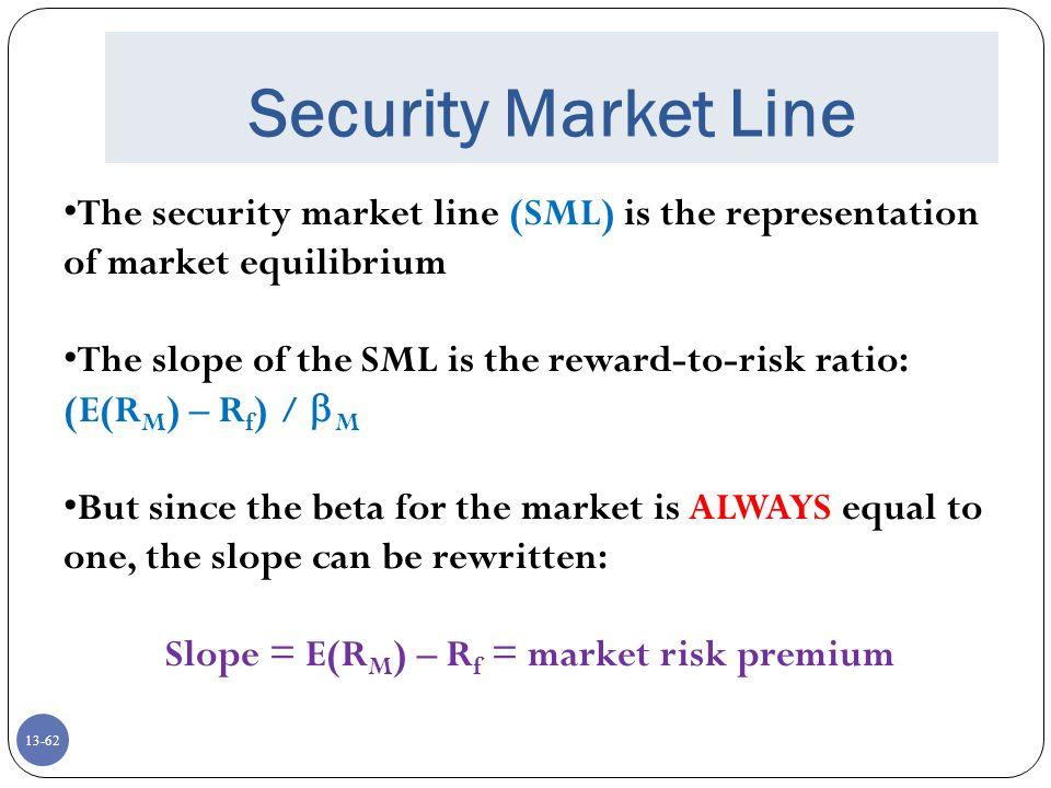 Slope = E(RM) – Rf = market risk premium
