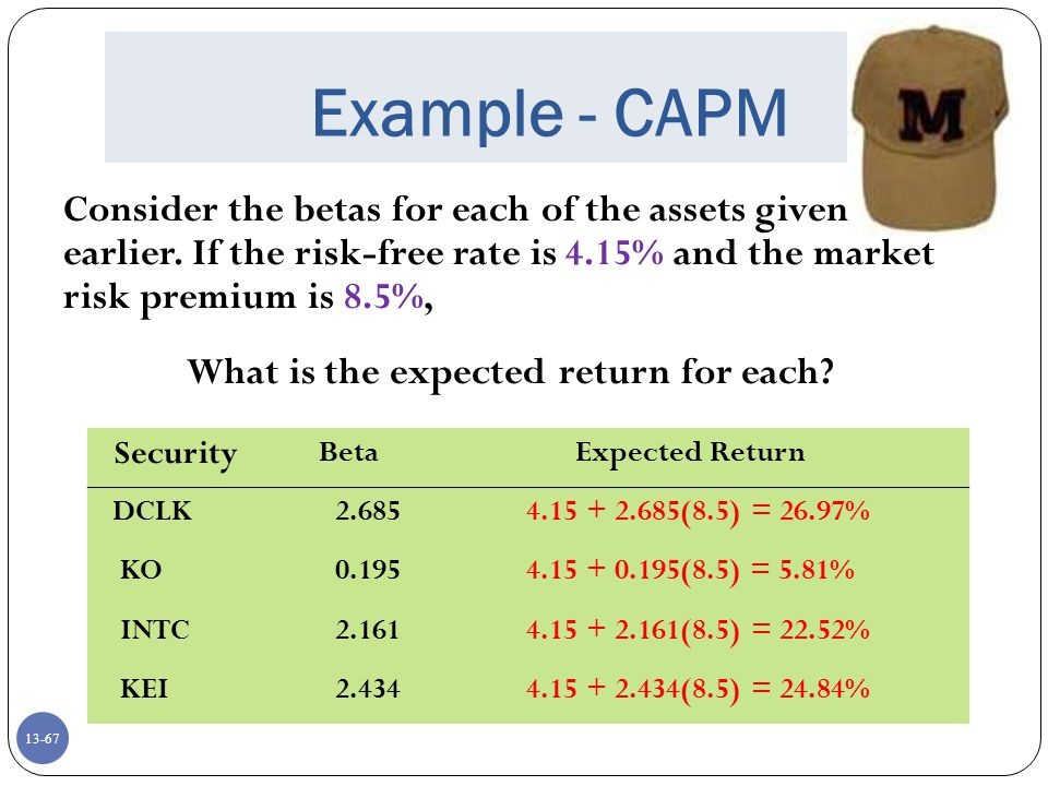What is the expected return for each