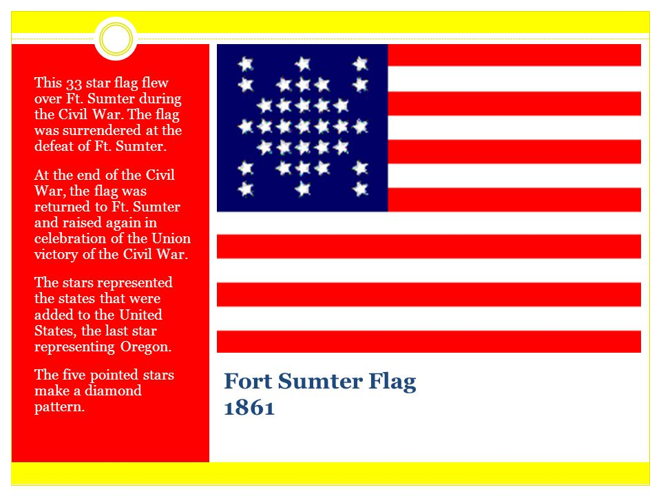 This 33 star flag flew over Ft. Sumter during the Civil War