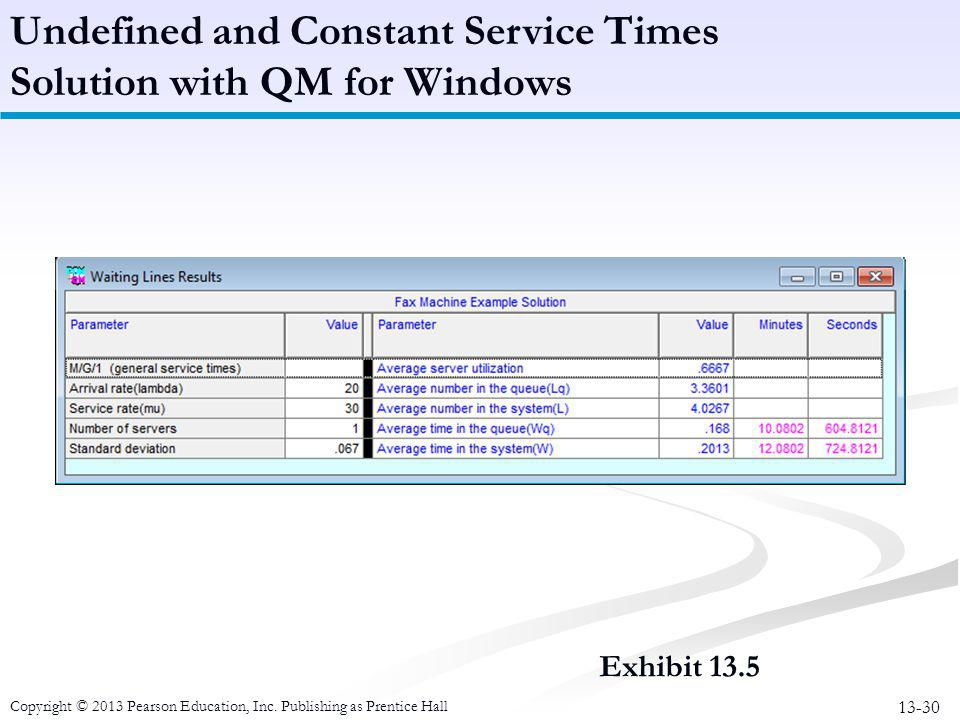Undefined and Constant Service Times Solution with QM for Windows