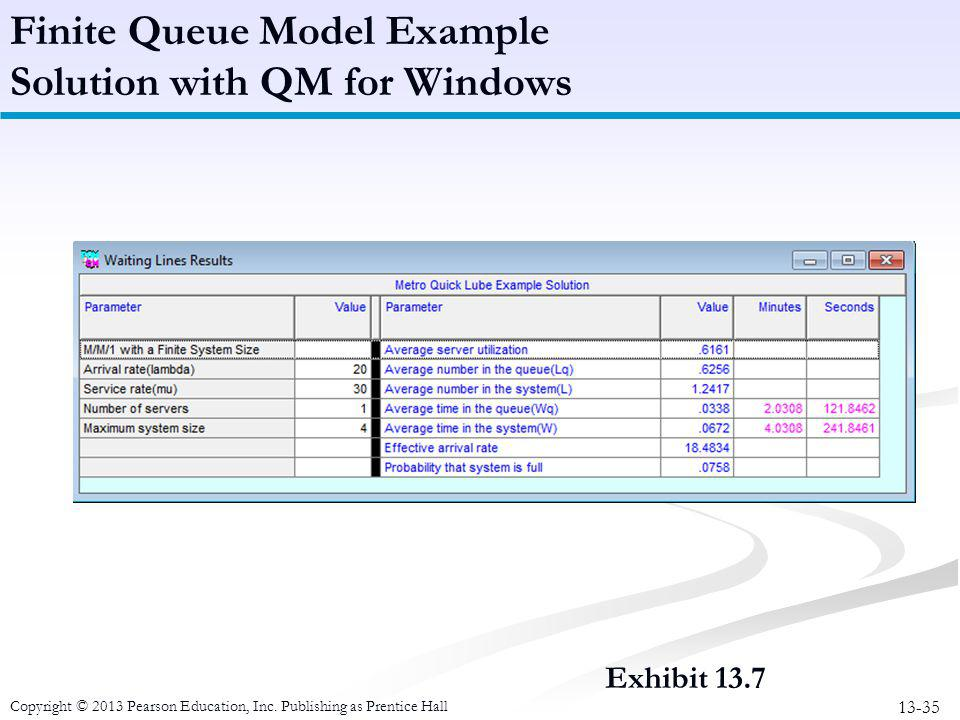 Finite Queue Model Example Solution with QM for Windows