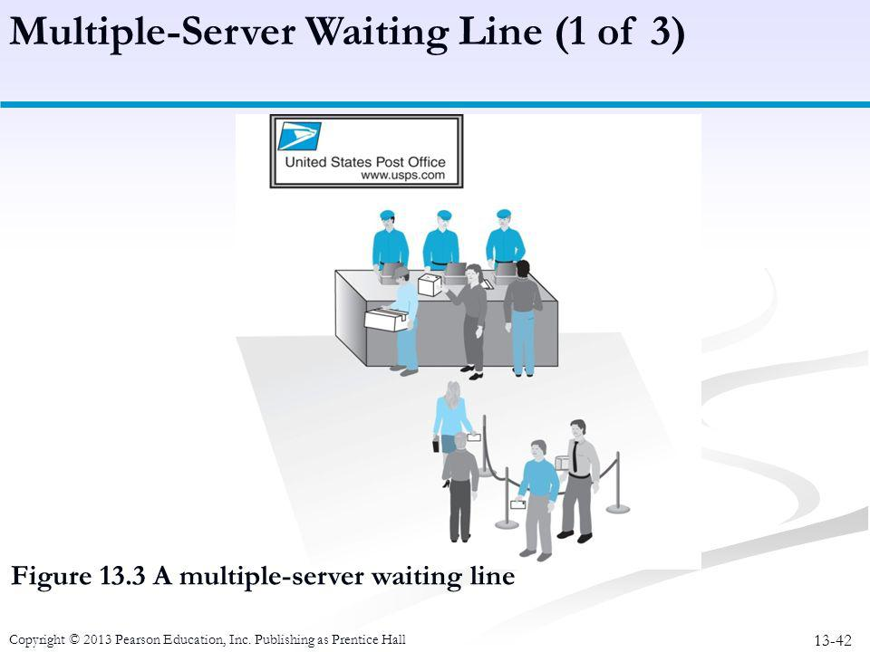 Figure 13.3 A multiple-server waiting line