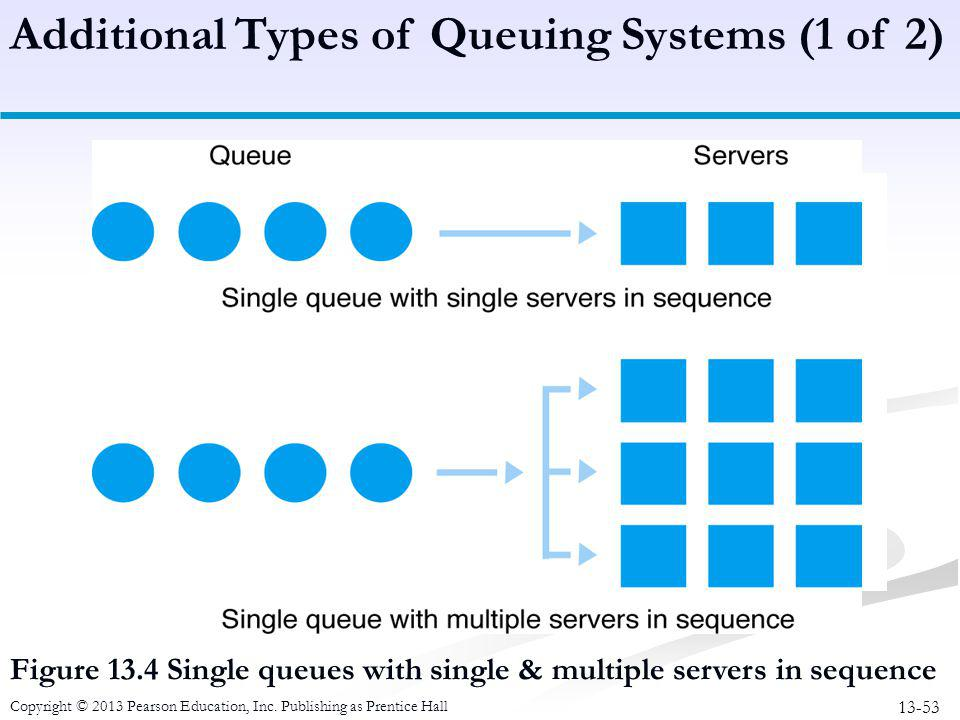 Additional Types of Queuing Systems (1 of 2)