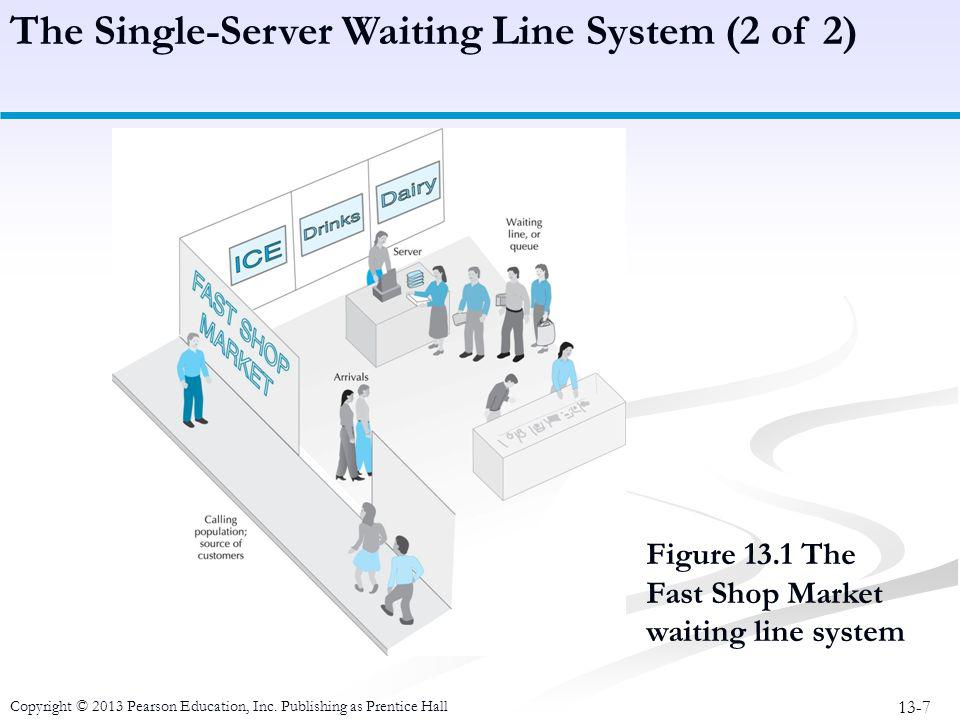 The Single-Server Waiting Line System (2 of 2)