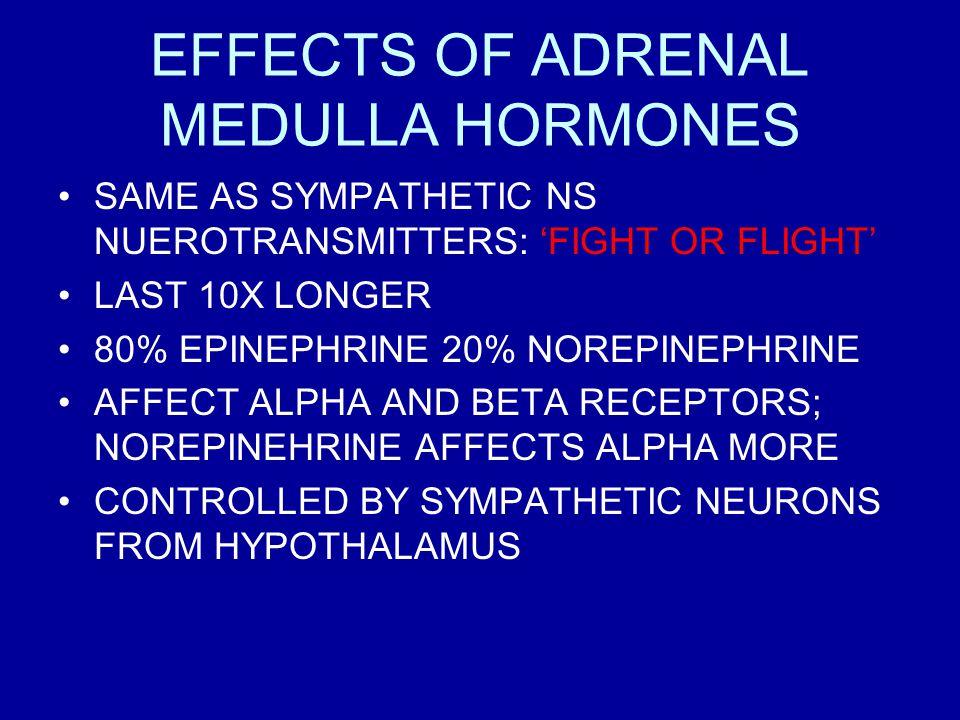 EFFECTS OF ADRENAL MEDULLA HORMONES