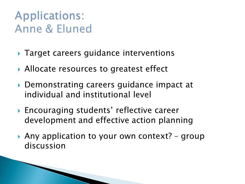Applications: Anne & Eluned