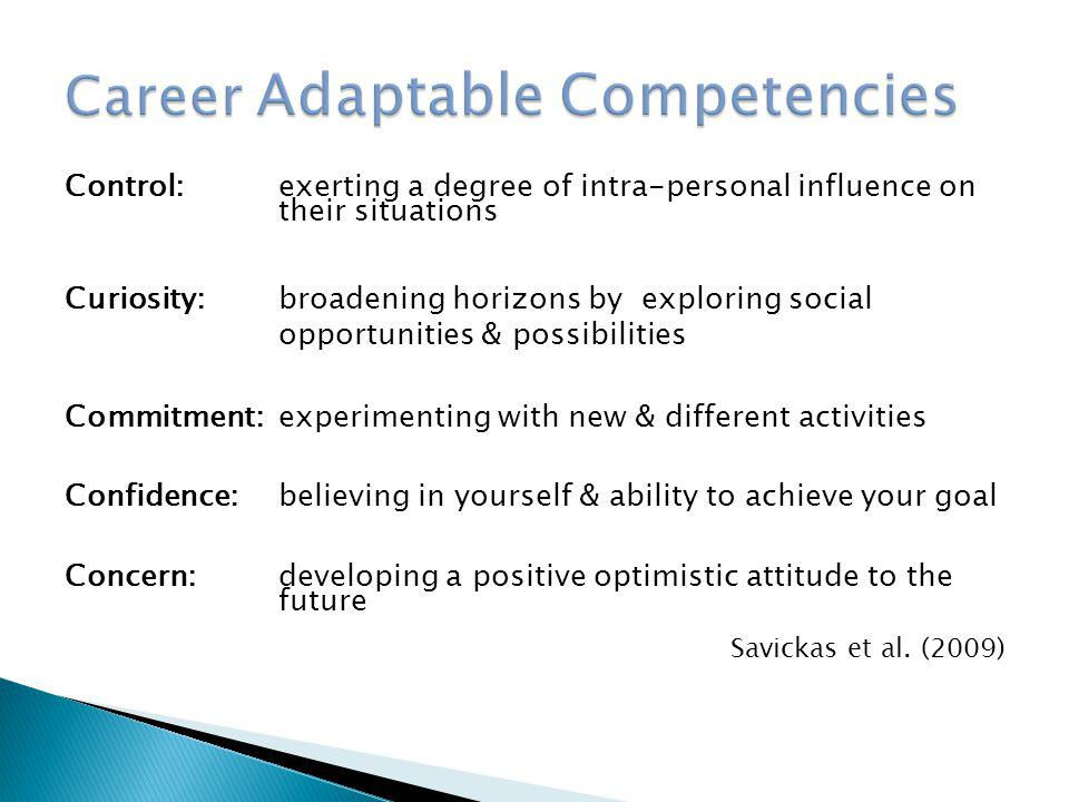 Career Adaptable Competencies