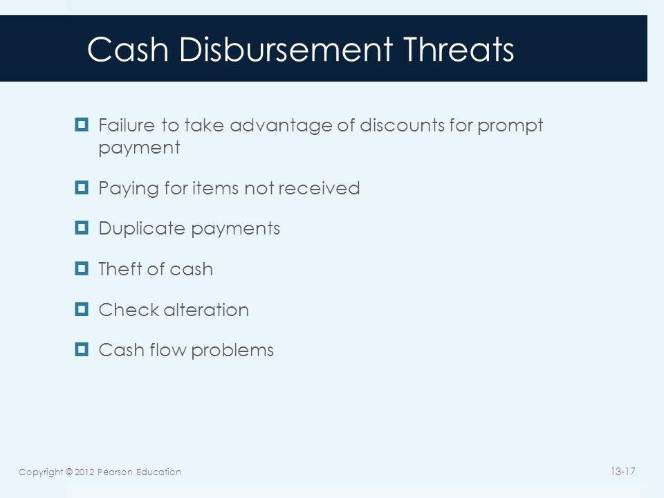 Cash Disbursement Threats