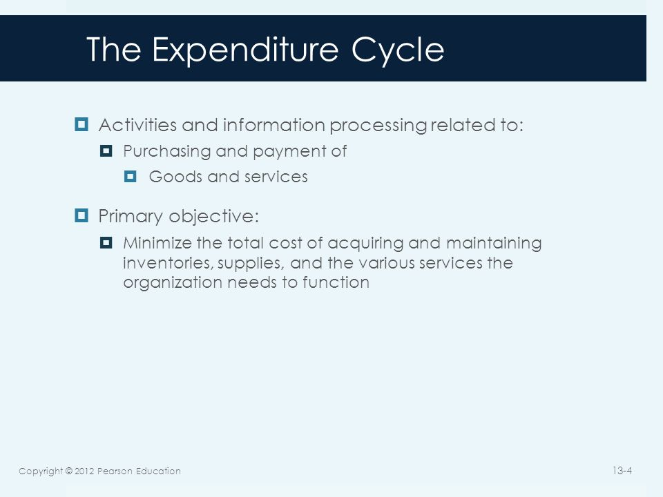 The Expenditure Cycle Activities and information processing related to: Purchasing and payment of.
