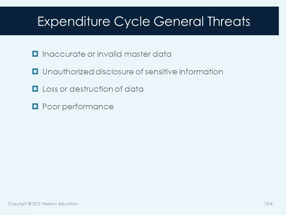 Expenditure Cycle General Threats