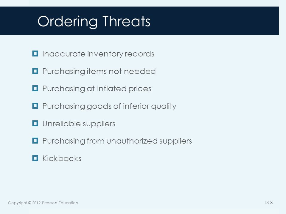 Ordering Threats Inaccurate inventory records