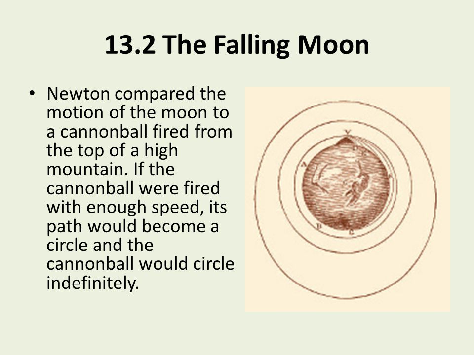 13.2 The Falling Moon