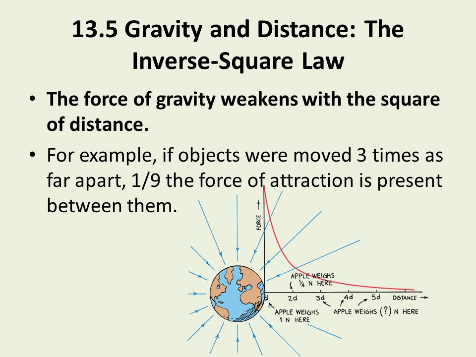 13.5 Gravity and Distance: The Inverse-Square Law