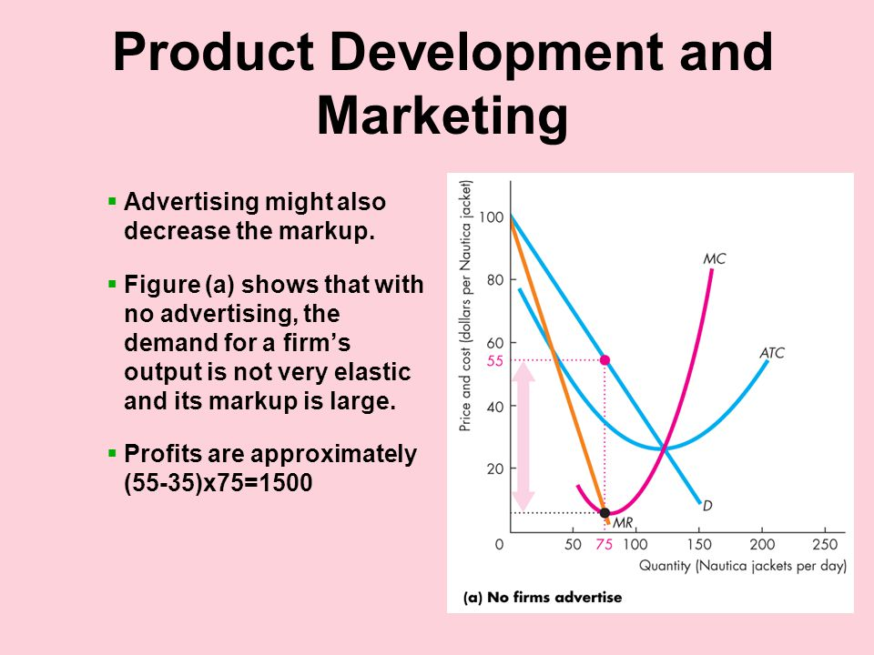 Product Development and Marketing