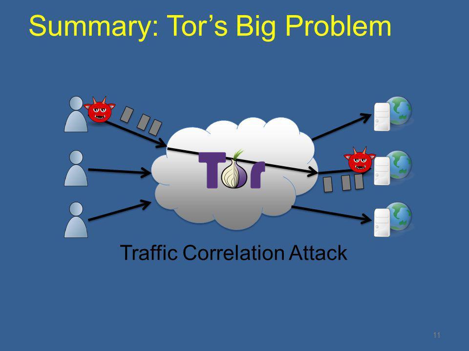 Traffic Correlation Attack
