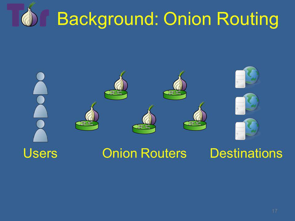 Background: Onion Routing
