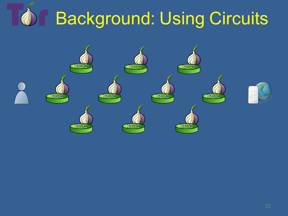 Background: Using Circuits