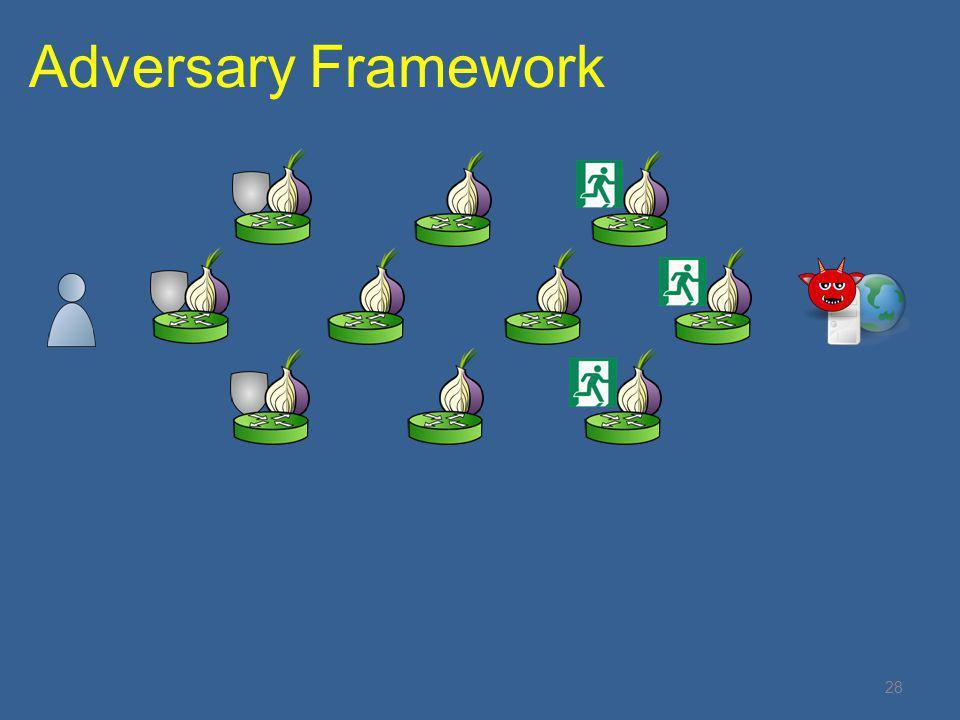 Adversary Framework
