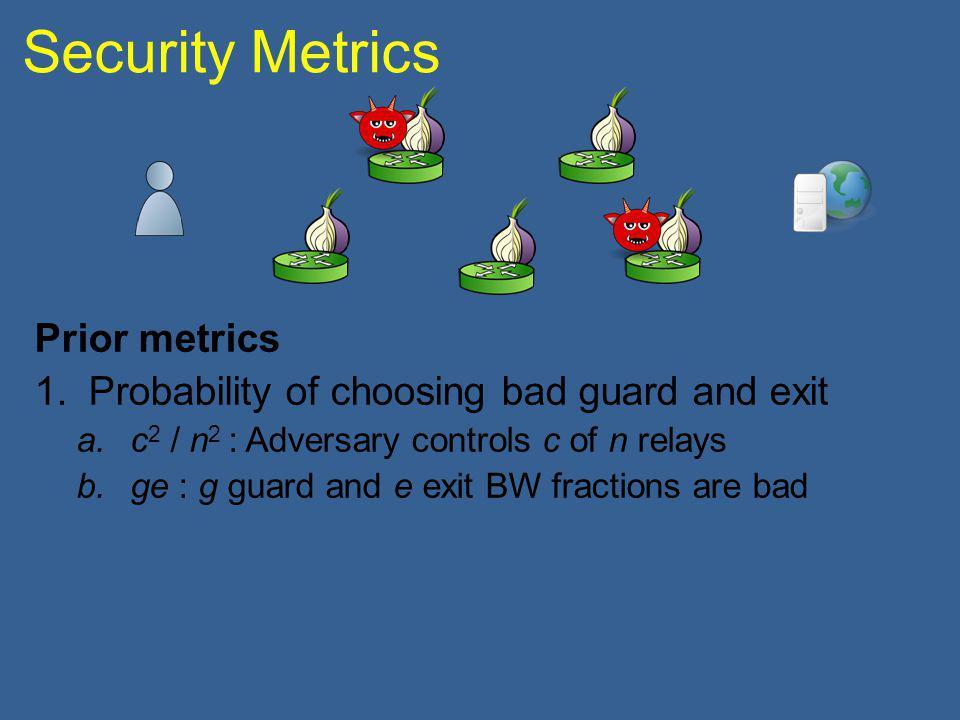 Security Metrics Prior metrics
