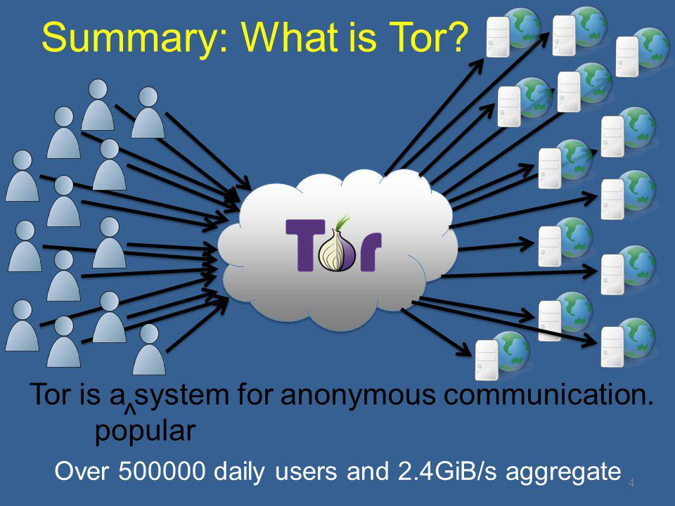 Over 500000 daily users and 2.4GiB/s aggregate
