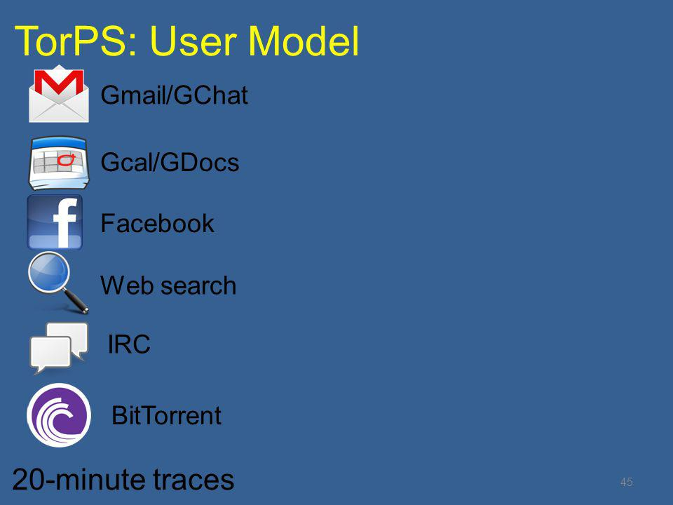 TorPS: User Model 20-minute traces Gmail/GChat Gcal/GDocs Facebook