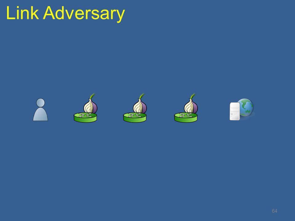 Link Adversary