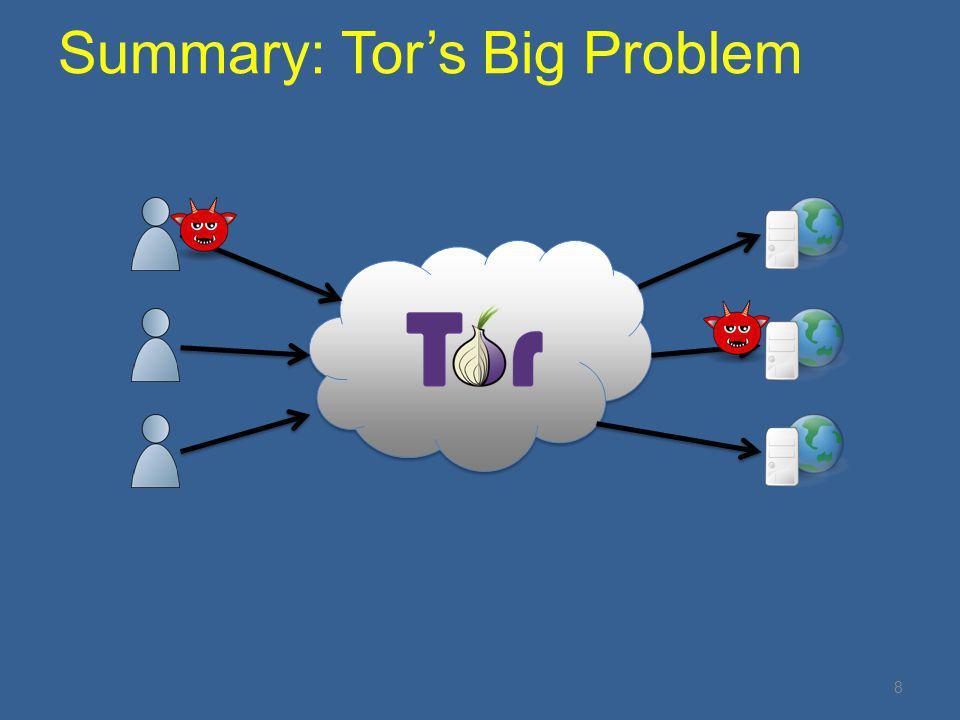 Summary: Tor's Big Problem