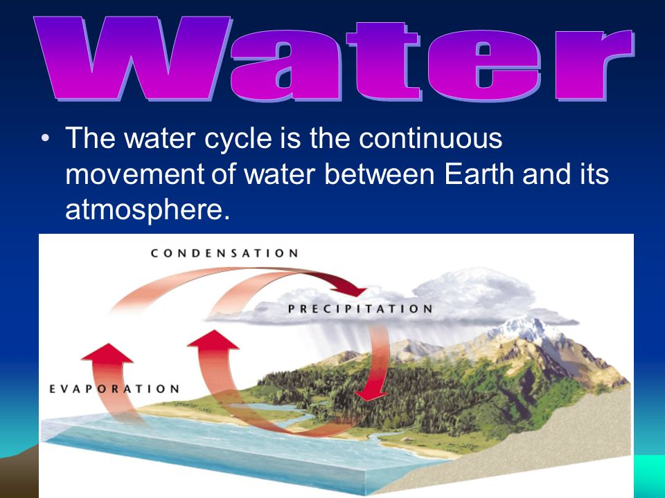 Water The water cycle is the continuous movement of water between Earth and its atmosphere.