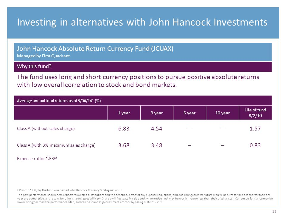 Investing in alternatives with John Hancock Investments