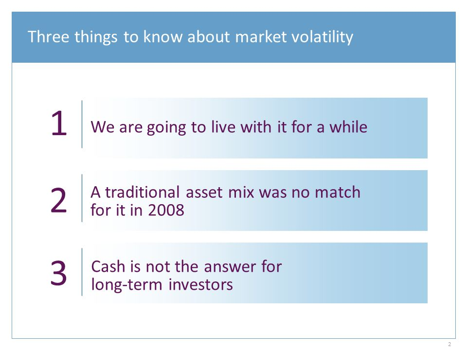 Three things to know about market volatility