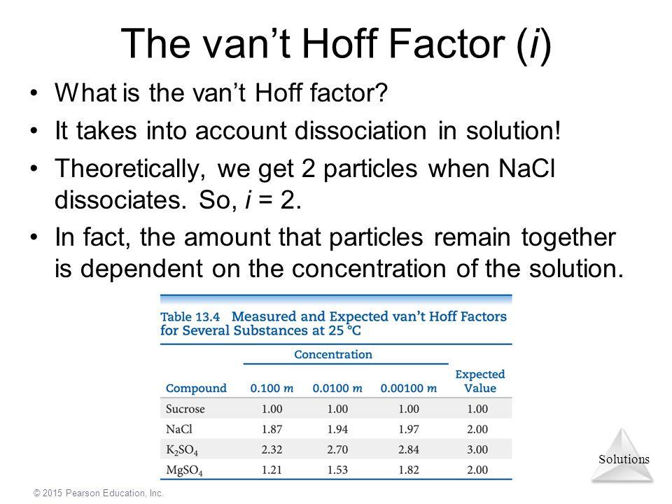 The van't Hoff Factor (i)