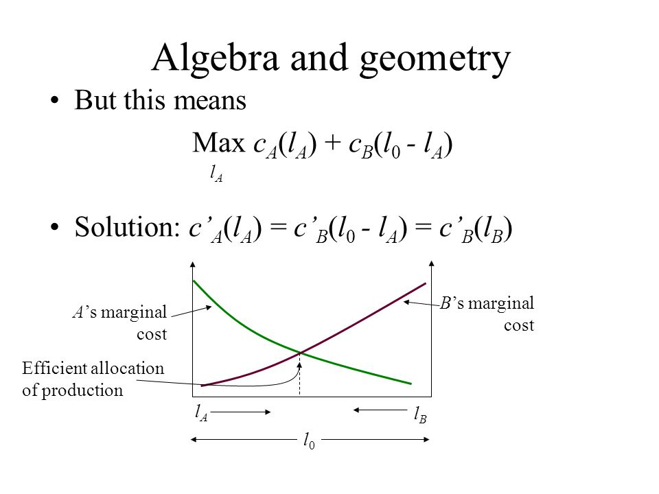 Algebra and geometry But this means Max cA(lA) + cB(l0 - lA)