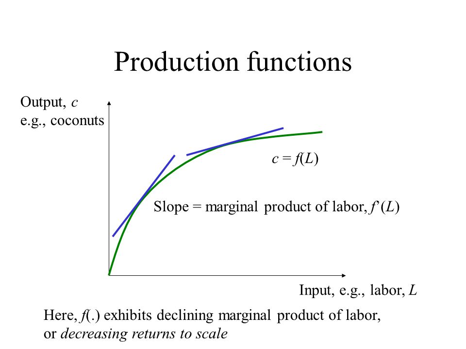 Production functions Output, c e.g., coconuts c = f(L)