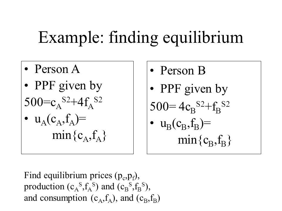 Example: finding equilibrium