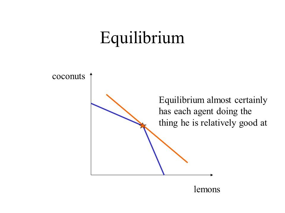 Equilibrium coconuts Equilibrium almost certainly