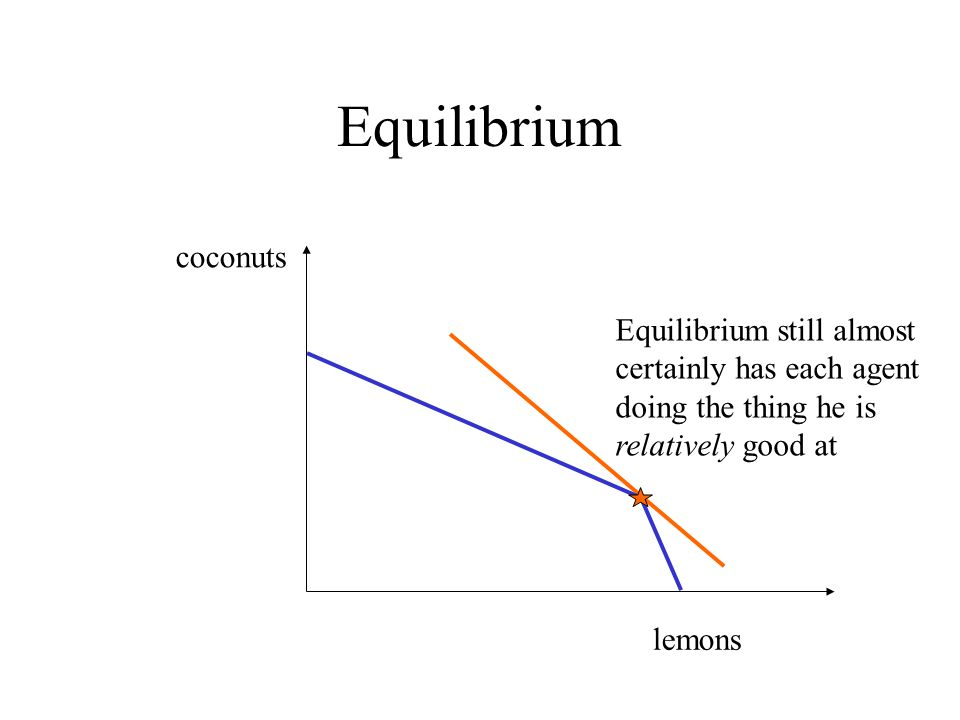 Equilibrium coconuts Equilibrium still almost certainly has each agent