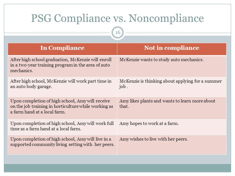 PSG Compliance vs. Noncompliance