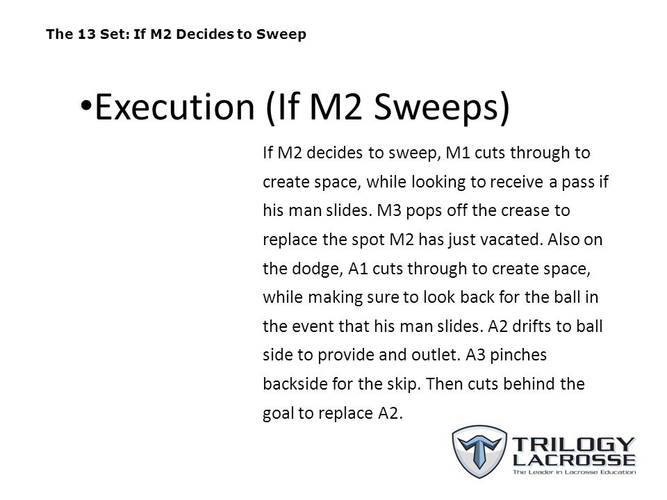 Execution (If M2 Sweeps)