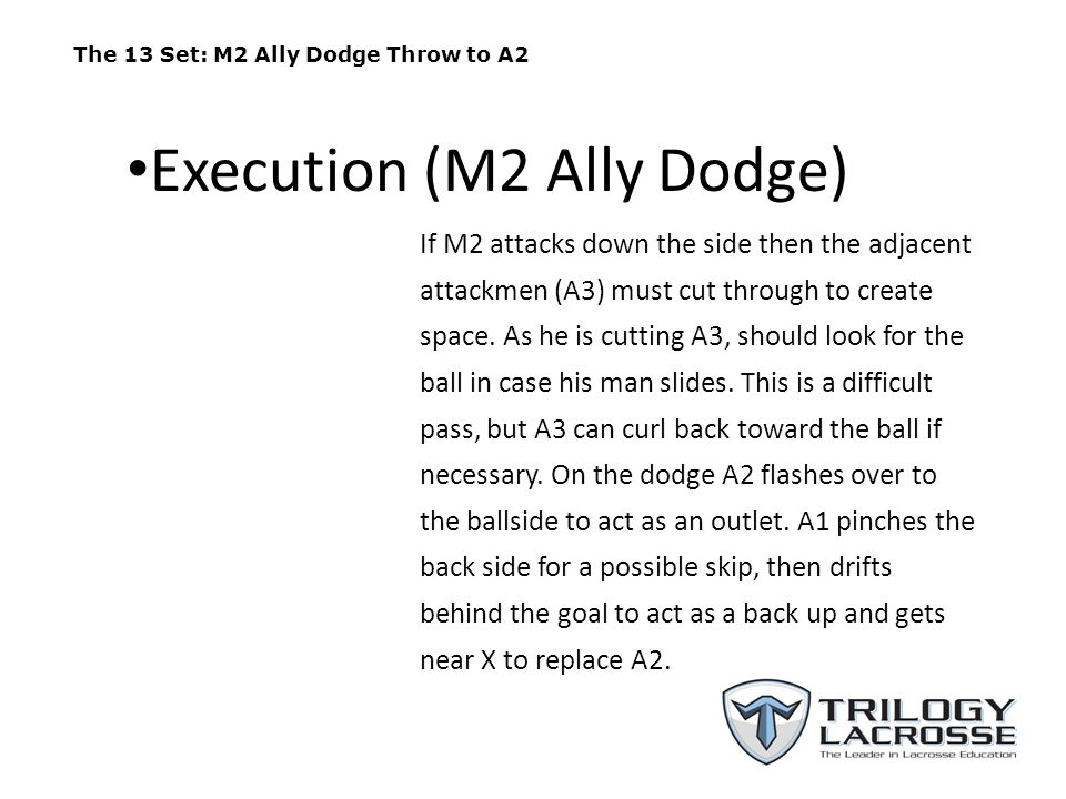 Execution (M2 Ally Dodge)