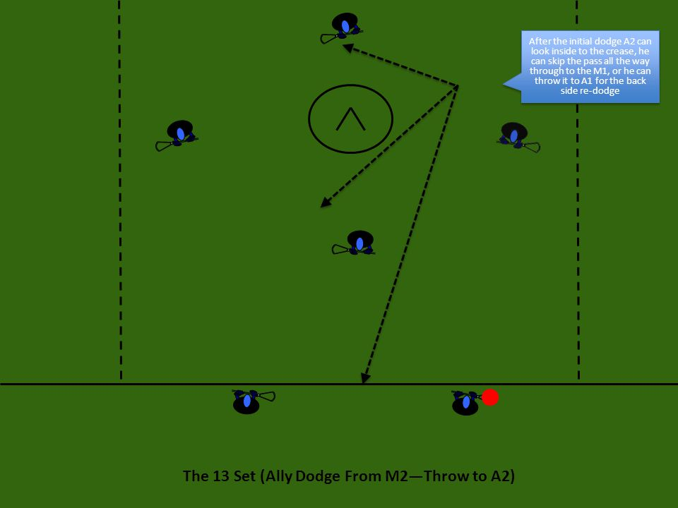 The 13 Set (Ally Dodge From M2—Throw to A2)