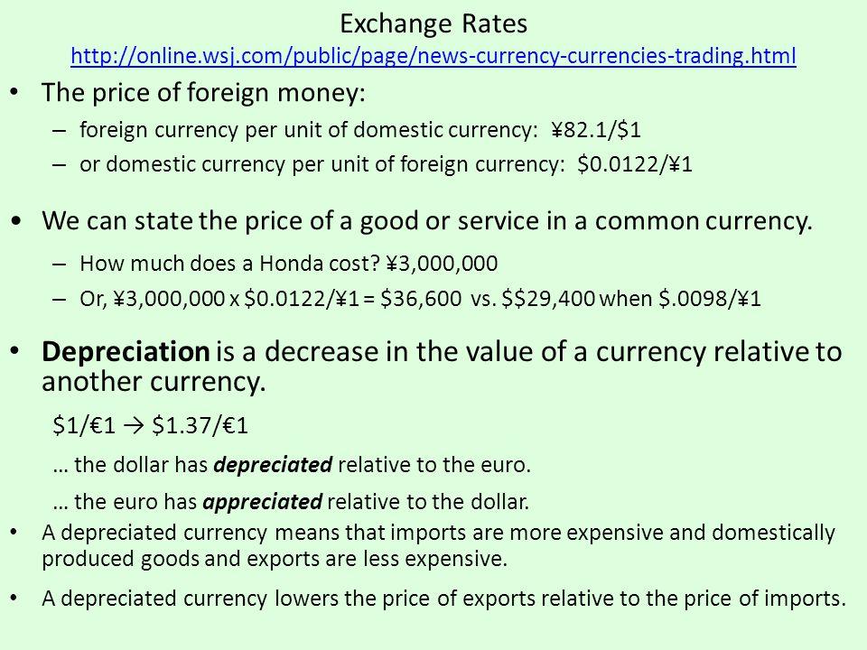 Exchange Rates http://online. wsj