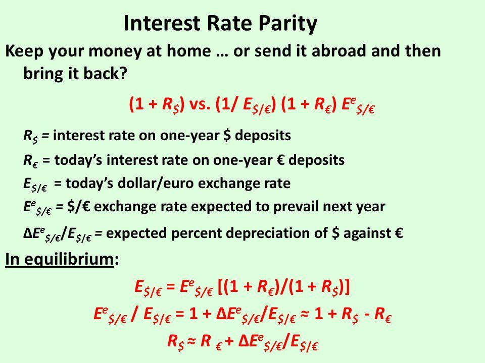 Interest Rate Parity (1 + R$) vs. (1/ E$/€) (1 + R€) Ee$/€