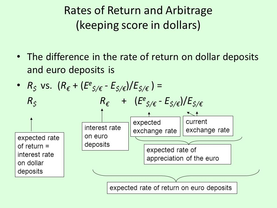 Rates of Return and Arbitrage (keeping score in dollars)