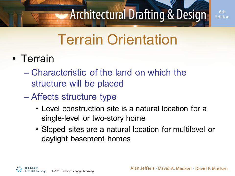 Terrain Orientation Terrain